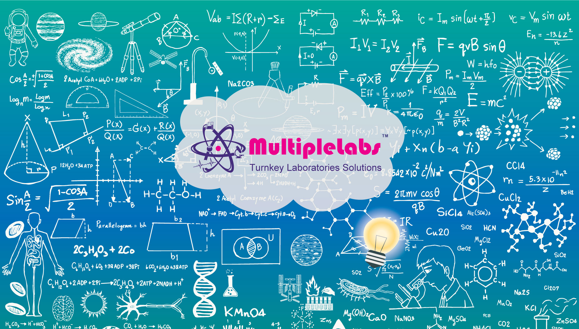 Multiplelabs | Turnkey labs